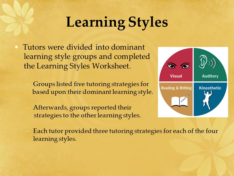 Integrating Effective Tutors within a Math Emporium ppt video – Learning Styles Worksheet