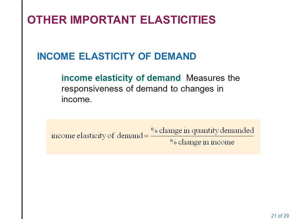 how to find income elasticity of demand