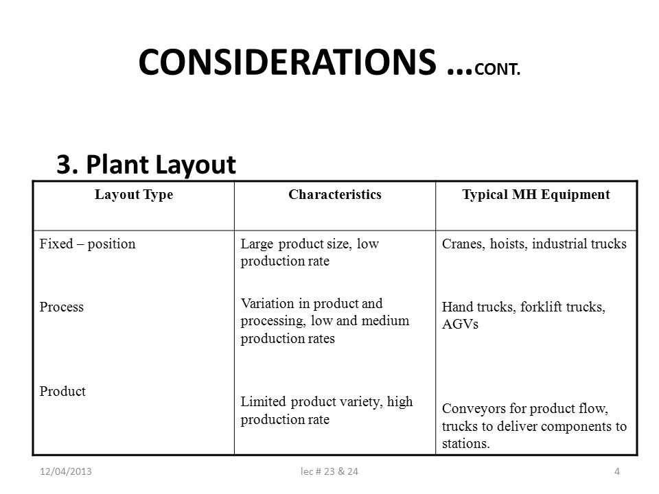 plant layout material handling guide The guide is part of a series of guidance material for plant that includes   handling instructions eg application points for lifting equipment, and.