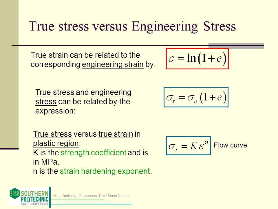 differentiate between stress and strain engineering essay Stress essay  impact of stress on health introduction it is a known fact to everyone that there is a strong connection between stress  the engineering.