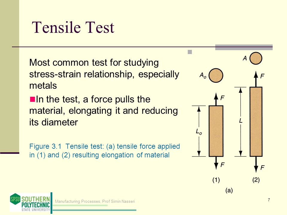 Properties obtained from tensile stress test