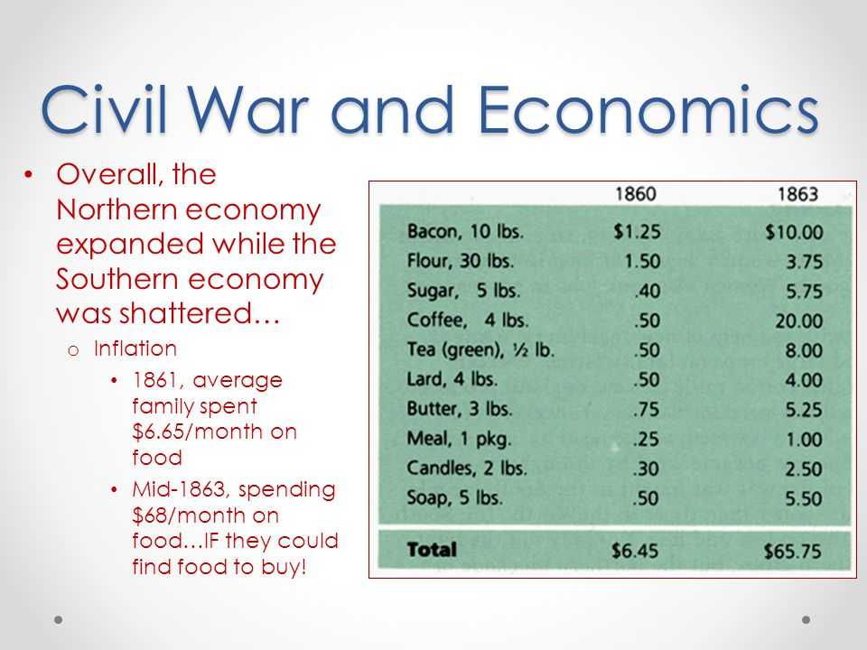 civil war economy How can the answer be improved.