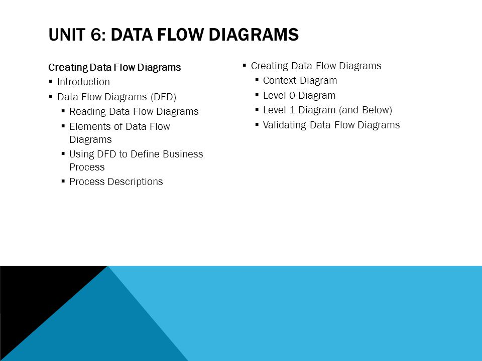elements of system analysis and design pdf