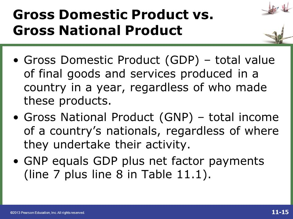 Gross Domestic Product vs. Gross National Product