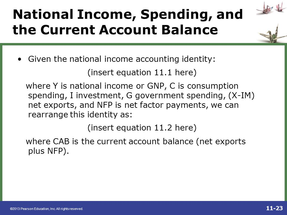 National Income, Spending, and the Current Account Balance