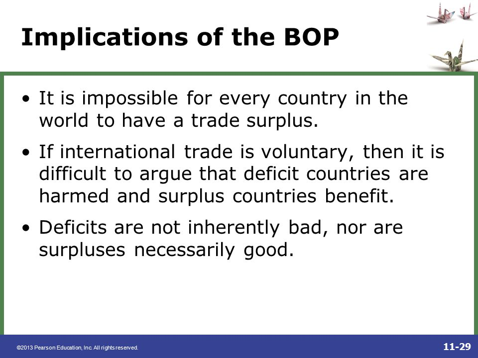 Implications of the BOP