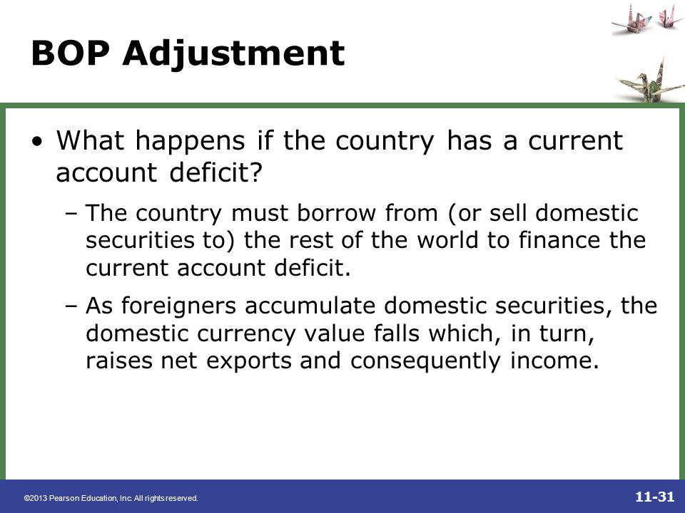 BOP Adjustment What happens if the country has a current account deficit