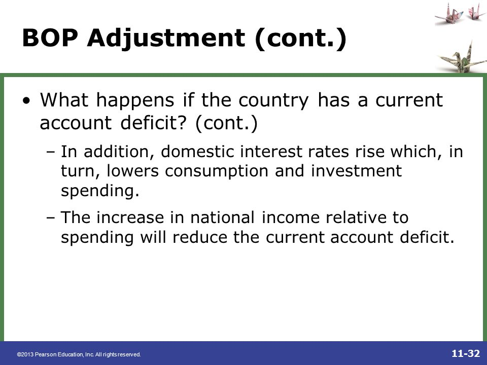 BOP Adjustment (cont.) What happens if the country has a current account deficit (cont.)
