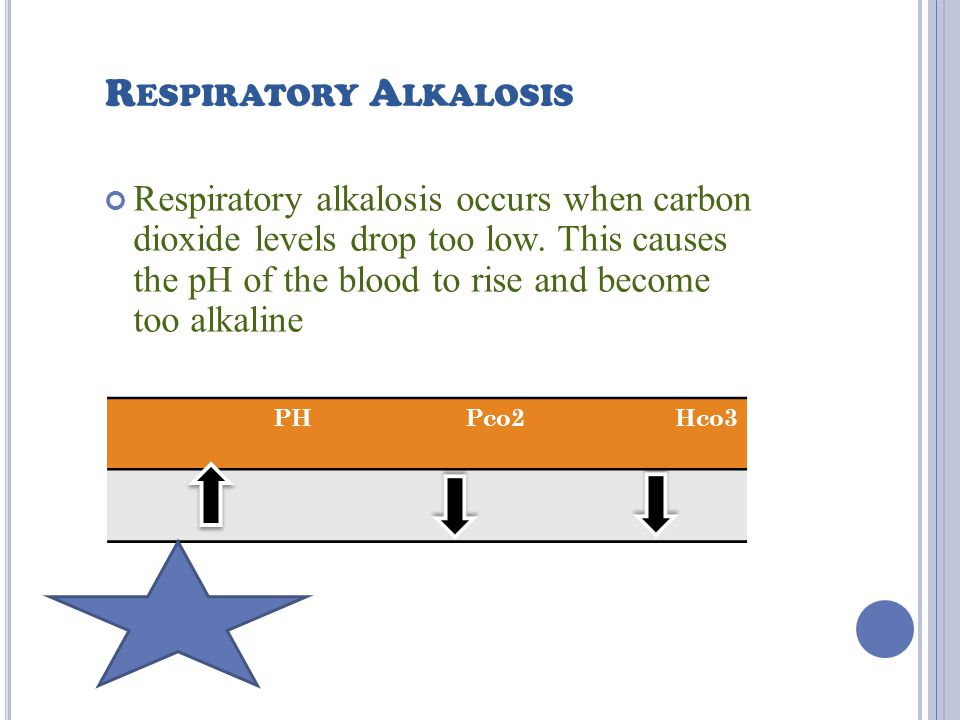 respiratory acidosis-alkalosis - ppt video online download, Skeleton