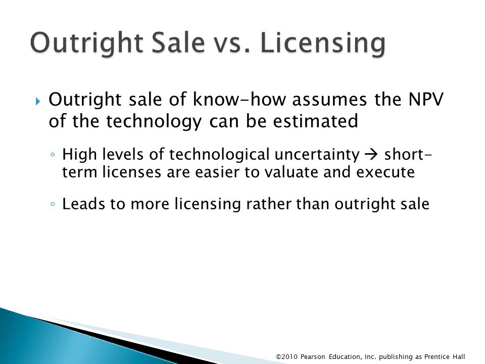 Marketing of high technology products and innovations for Short sale leads