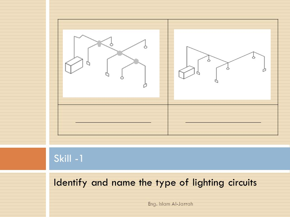 Identify and name the type of lighting circuits