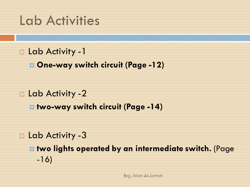 Lab Activities Lab Activity -1 Lab Activity -2 Lab Activity -3