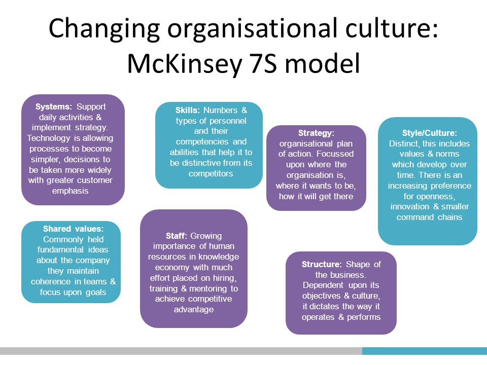 what is the mckinseys 7s model commerce essay The 7s model, developed by mckinsey consulting, can describe how affectively  one can organise a company, holistically it is based around.