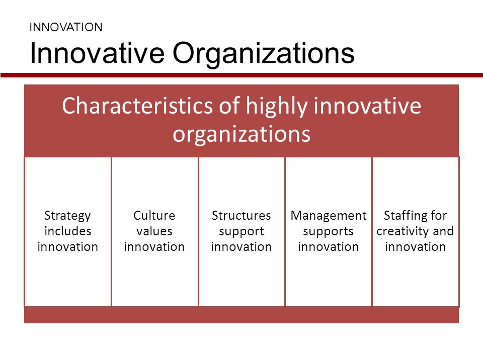 attributes of organizational creativity by bmw Presentation covers organizational design,mechanism for stimulating organizational creativity,,creative societies , value propositions and issues.
