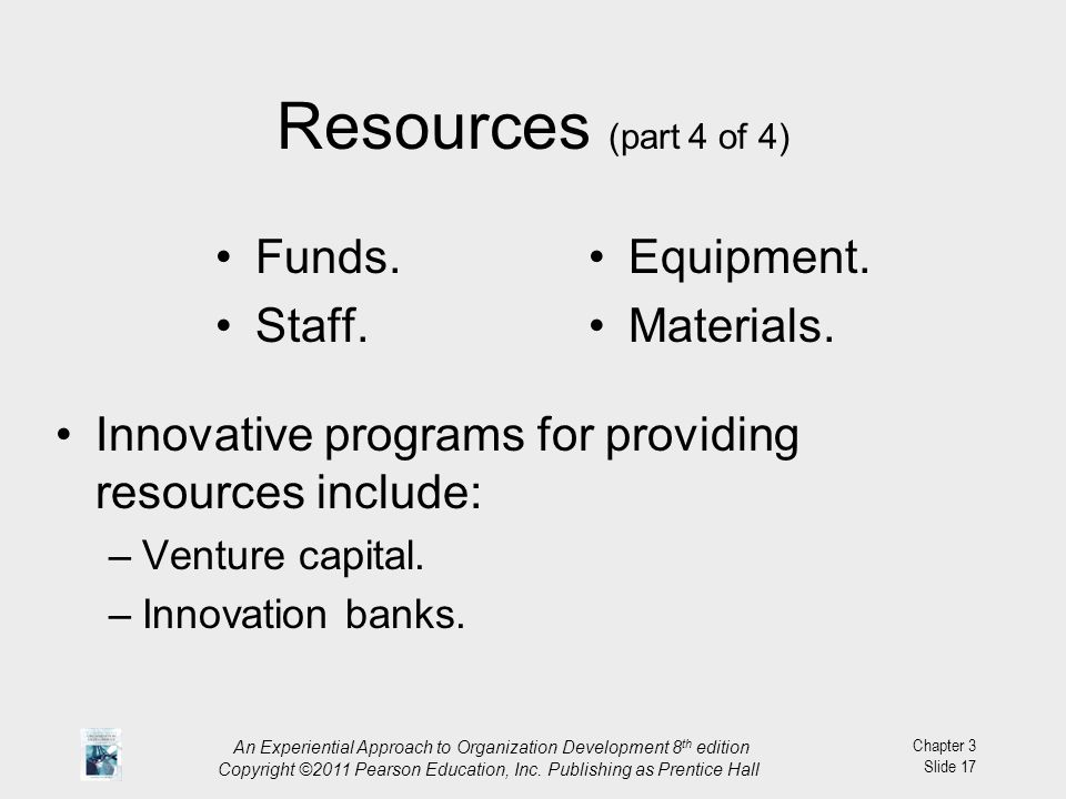 Resources (part 4 of 4) Funds. Staff. Equipment. Materials.