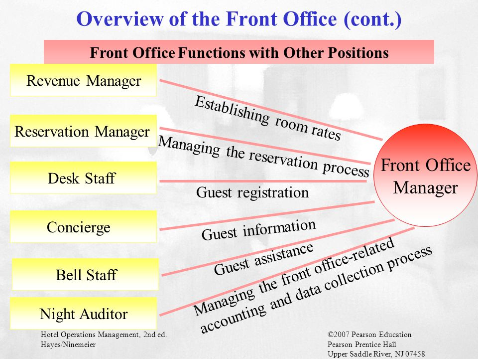 Upper Saddle River Nj >> Chapter 8 The Front Office - ppt video online download