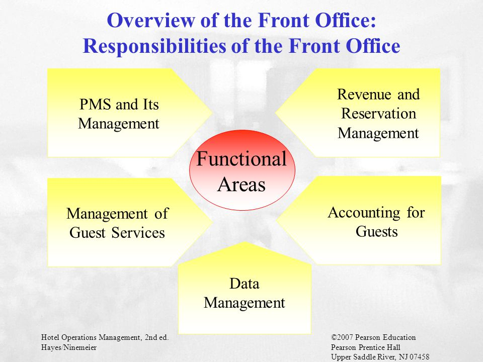 introduction to hotel revenue management pdf