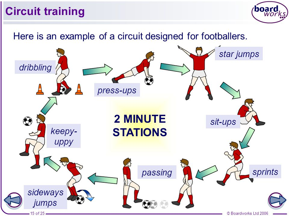 Physical training types of physical training methods images of types of physical training methods fandeluxe Gallery