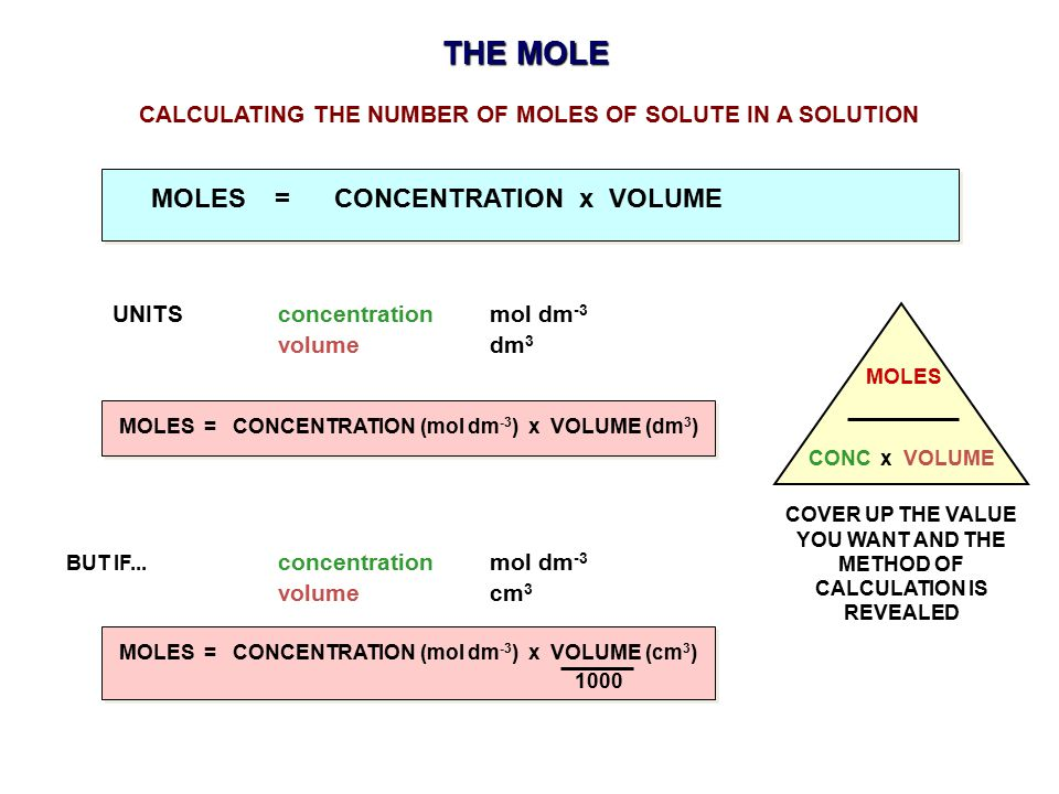 how to get number of moles from volume