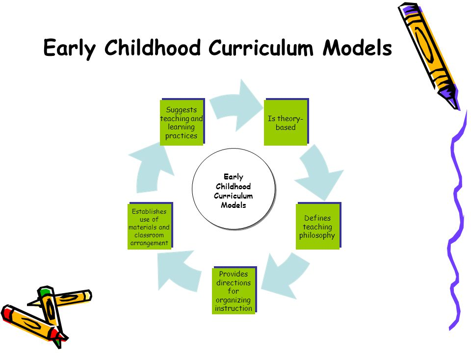 Early childhood curriculum and methods education essay