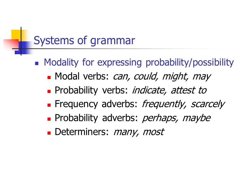 Systems of grammar Modality for expressing probability/possibility