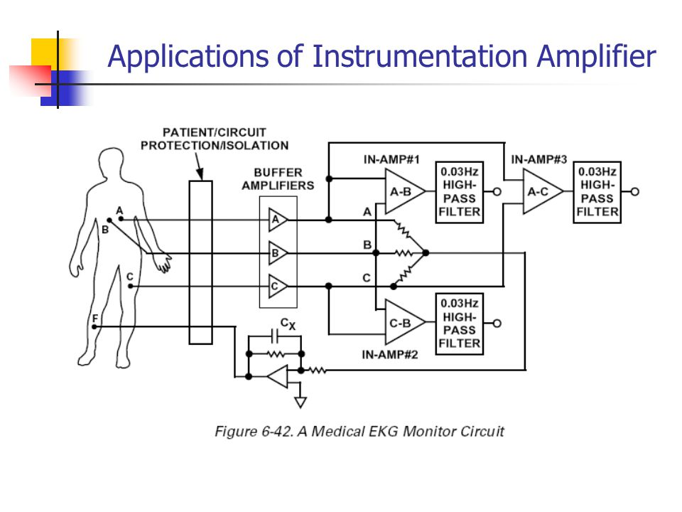 theory of op amps and voltage signal amplification The operational amplifier (op-amp)  and op amps – demonstrate  = thevenin equivalent voltage of signal source •op amp circuits are mostly dc -coupled.
