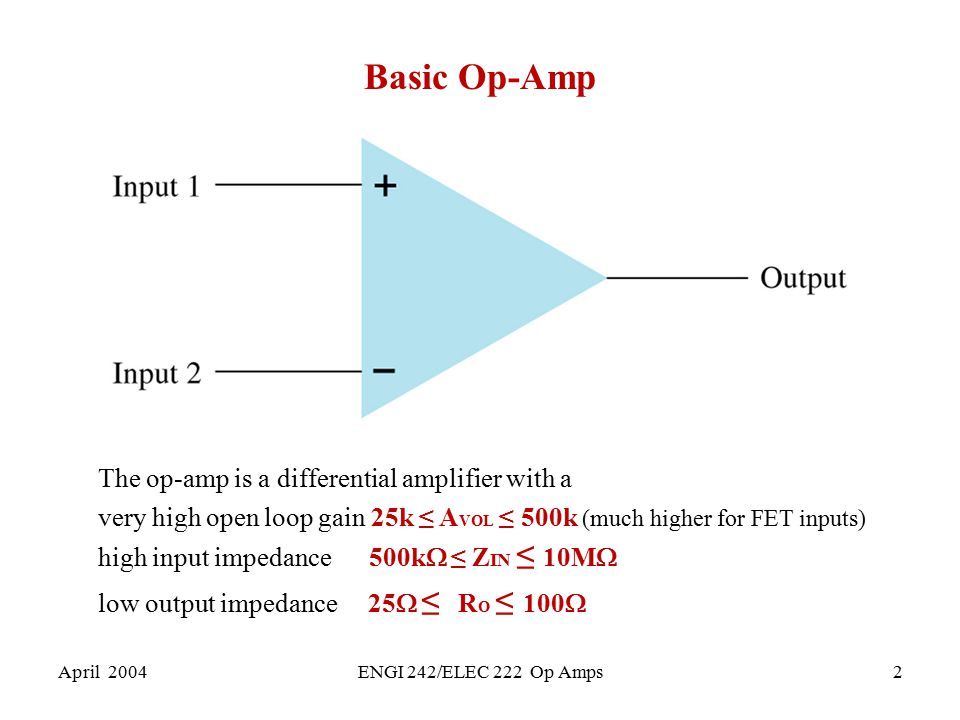 Basic Op-Amp The op-amp is a differential amplifier with a