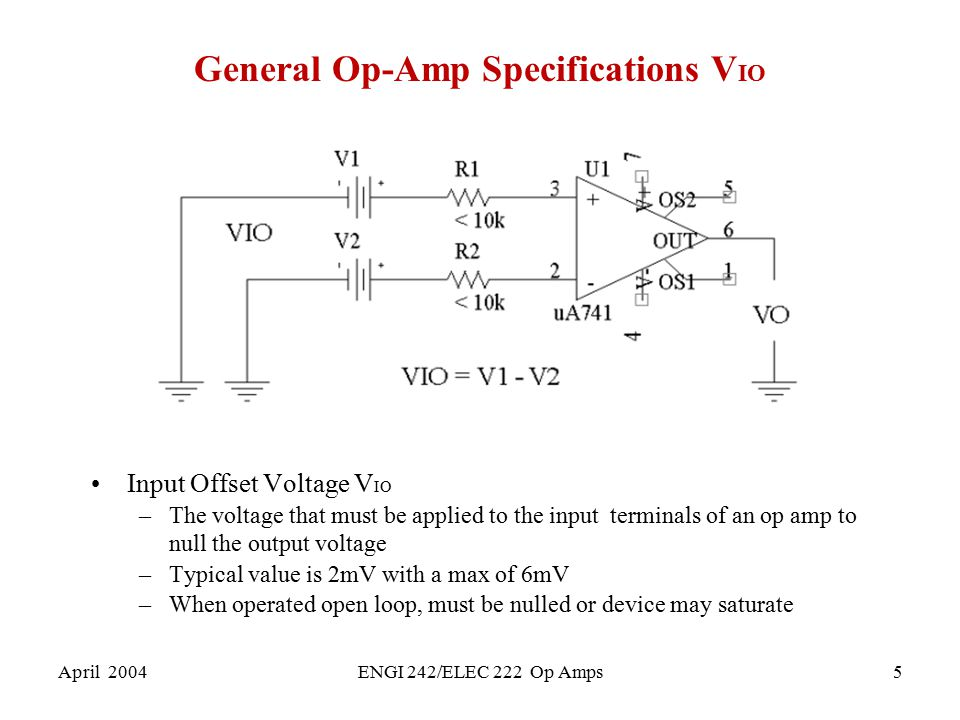 General Op-Amp Specifications VIO