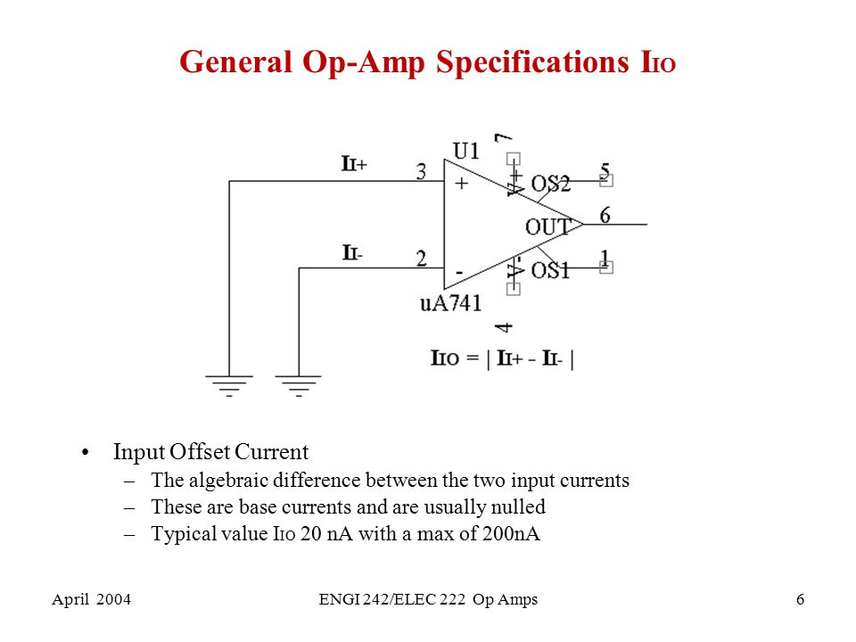 General Op-Amp Specifications IIO