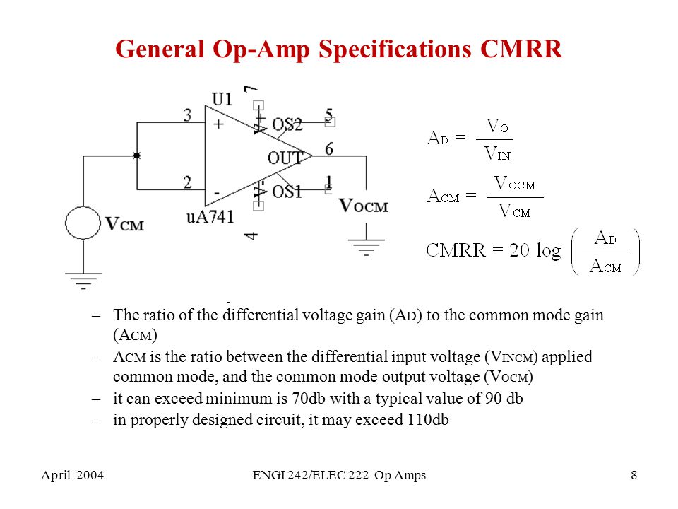 General Op-Amp Specifications CMRR