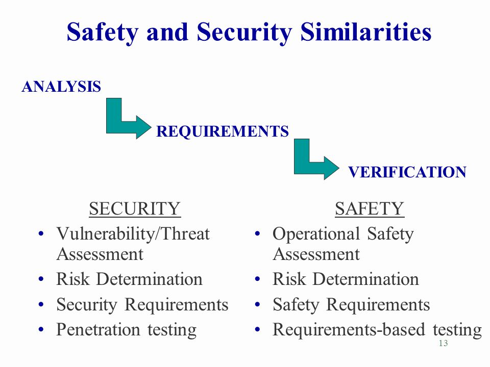 Safety and Security Similarities