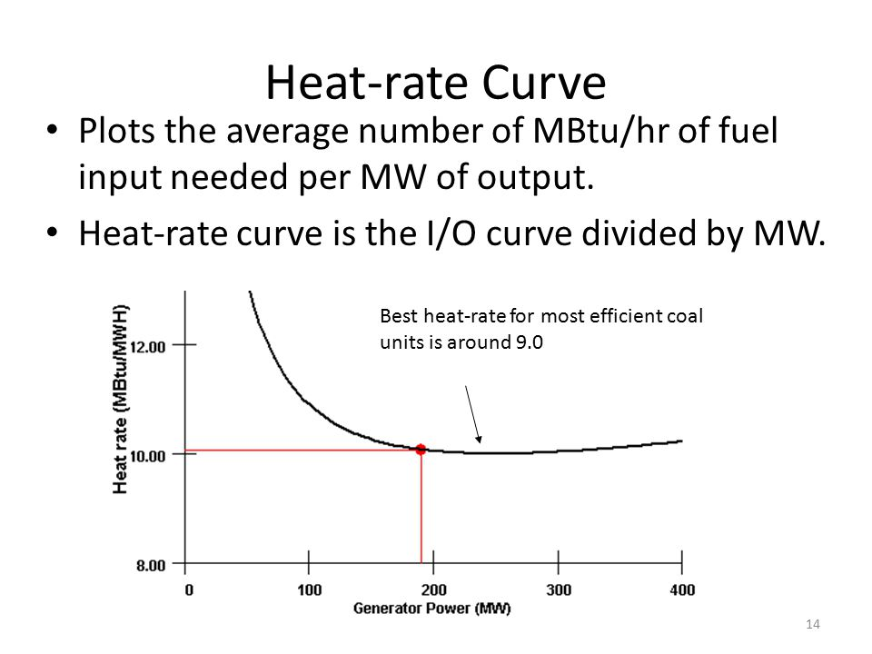 Heat-rate Curve Plots the average number of MBtu/hr of fuel input needed per MW of output. Heat-rate curve is the I/O curve divided by MW.