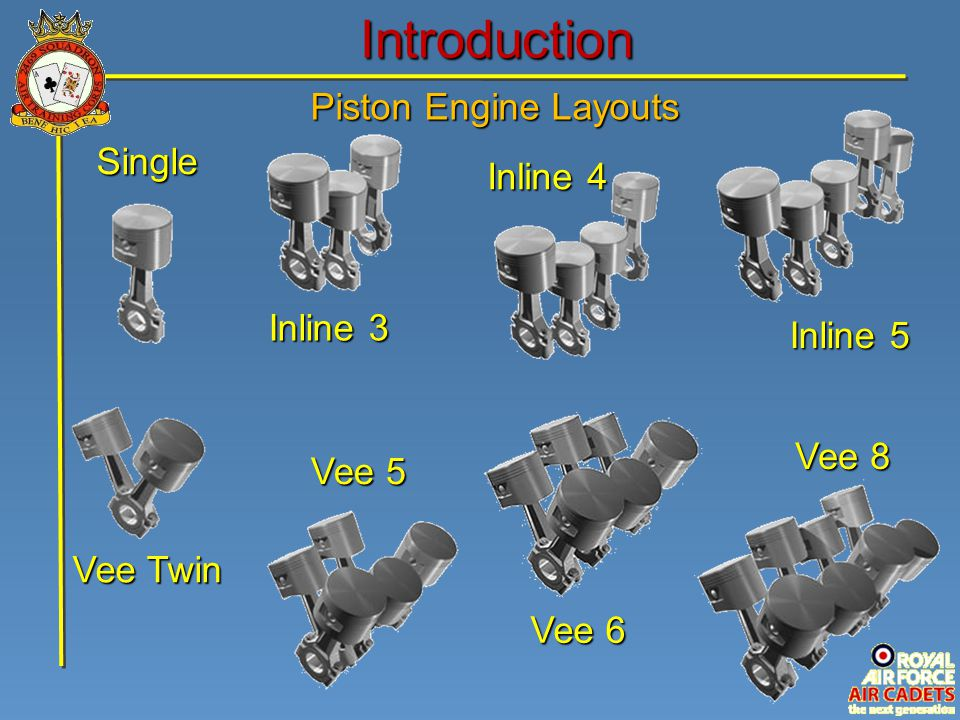 Introduction Piston Engine Layouts Single Inline Inline Inline on V6 Engine Piston
