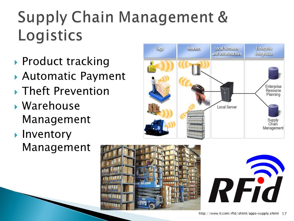 managing supply chain invevtory Supply chain management systems facilitate quality assurance, mitigate risk and help with inventory buffering.