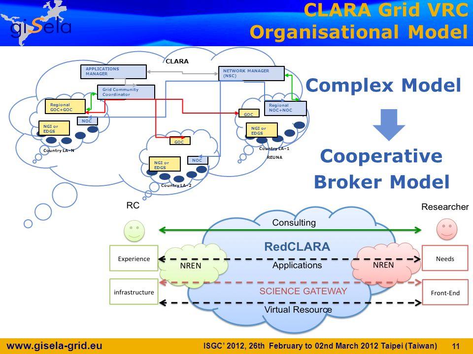 Cooperative Broker Model