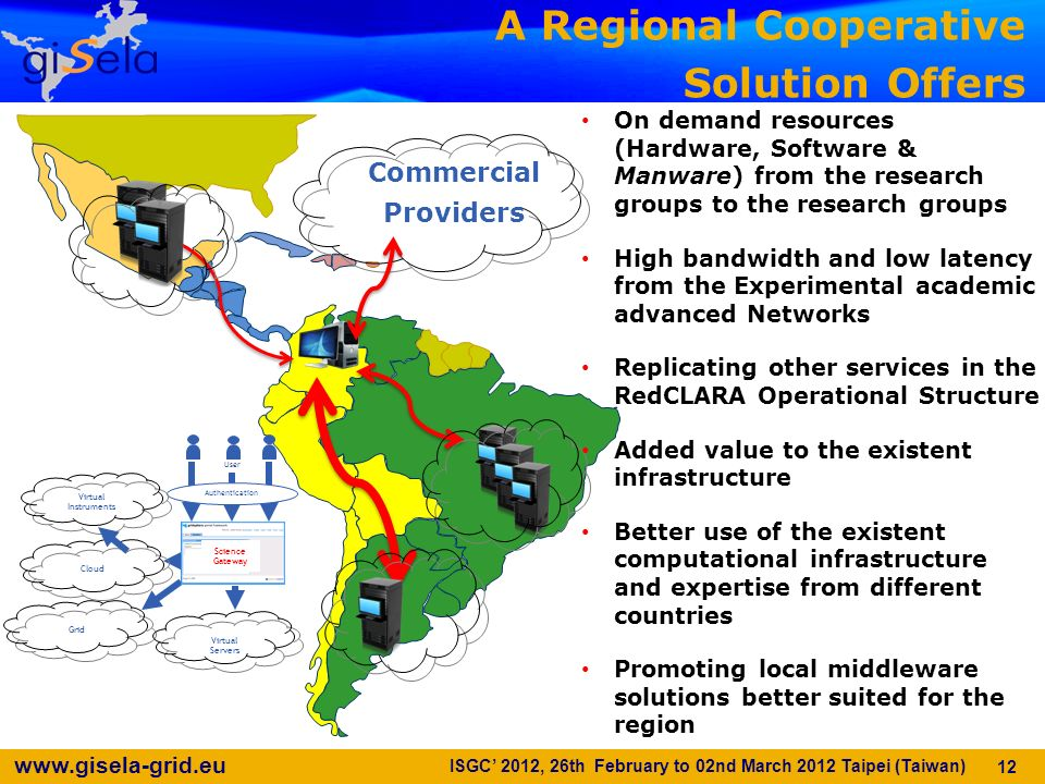 A Regional Cooperative Solution Offers