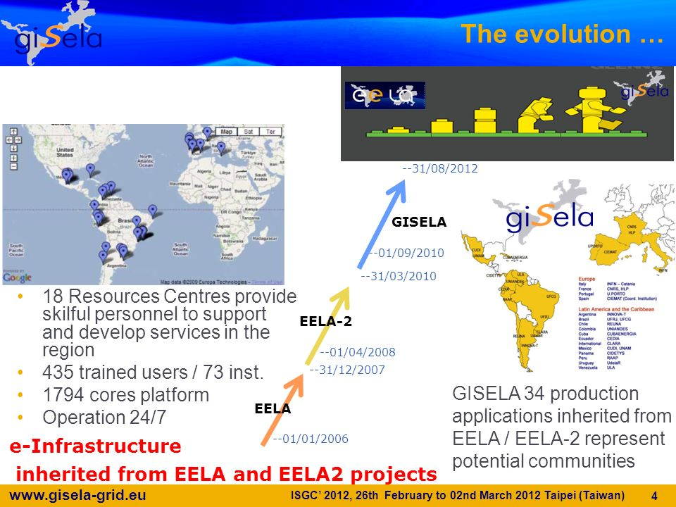 The evolution … EELA. --01/01/2006. --31/12/2007. GISELA. --31/08/2012. --01/09/2010. EELA-2.