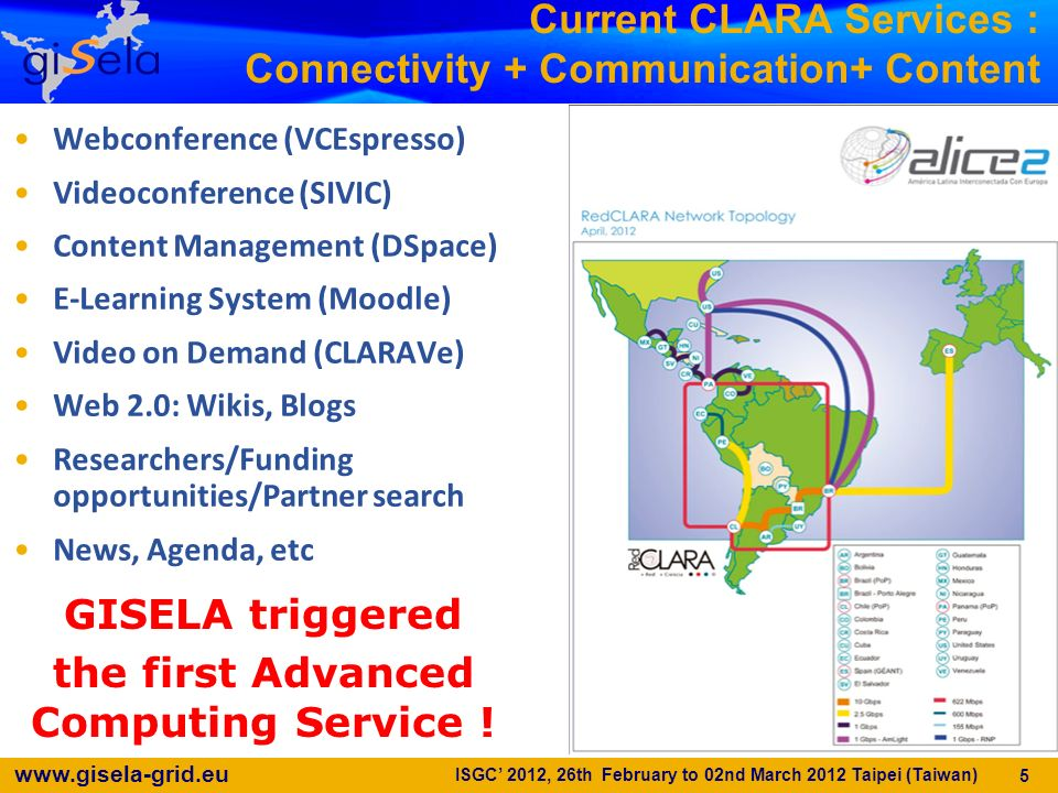 Current CLARA Services : Connectivity + Communication+ Content