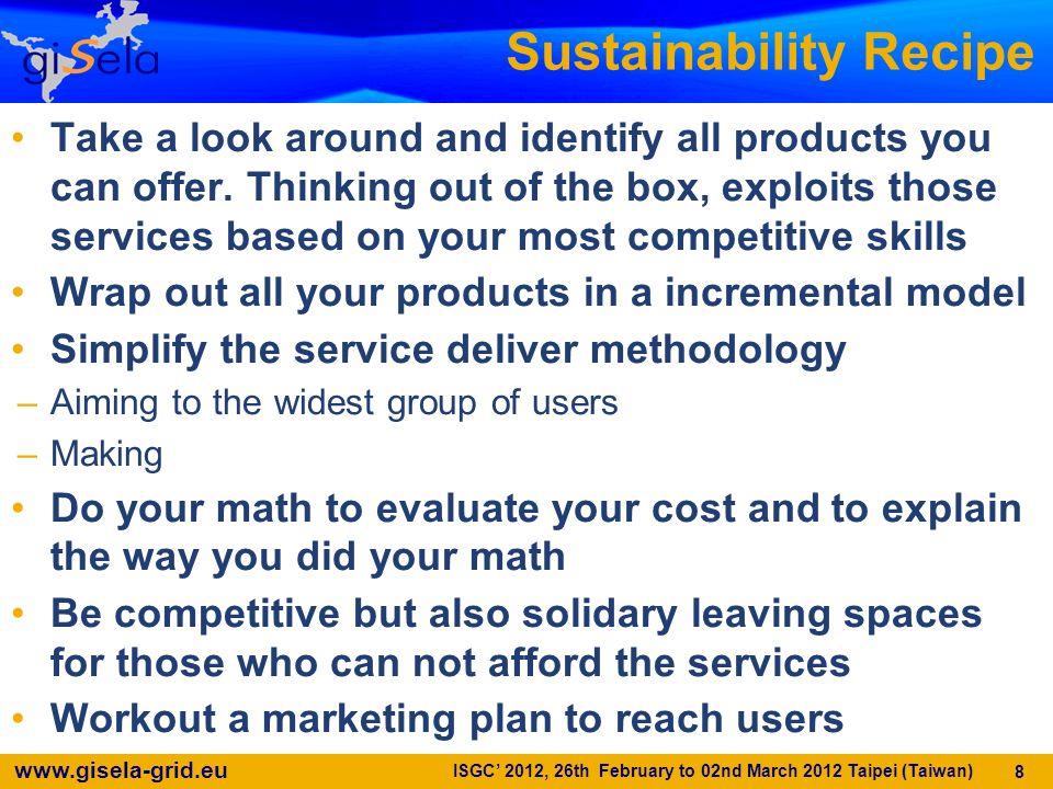 Sustainability Recipe