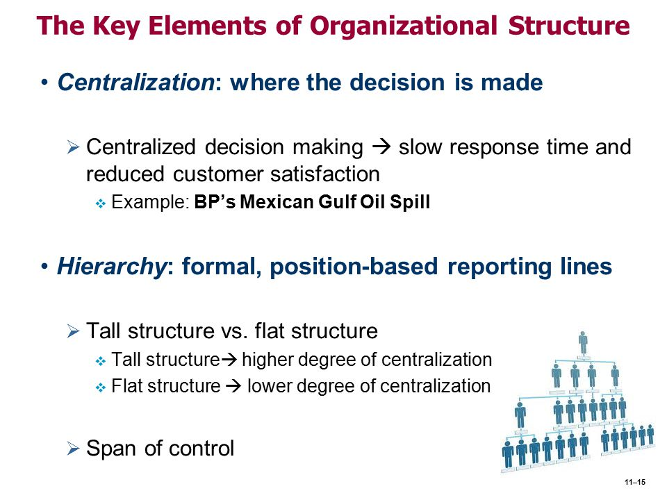 What Is a Centralized Organizational Structure?