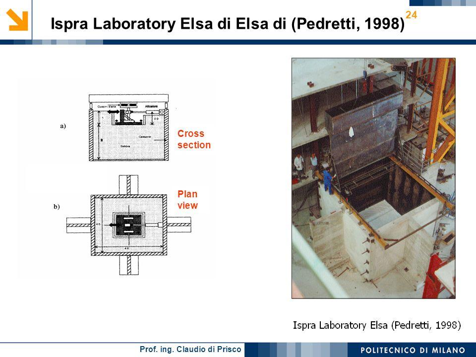 Ispra Laboratory Elsa di Elsa di (Pedretti, 1998)