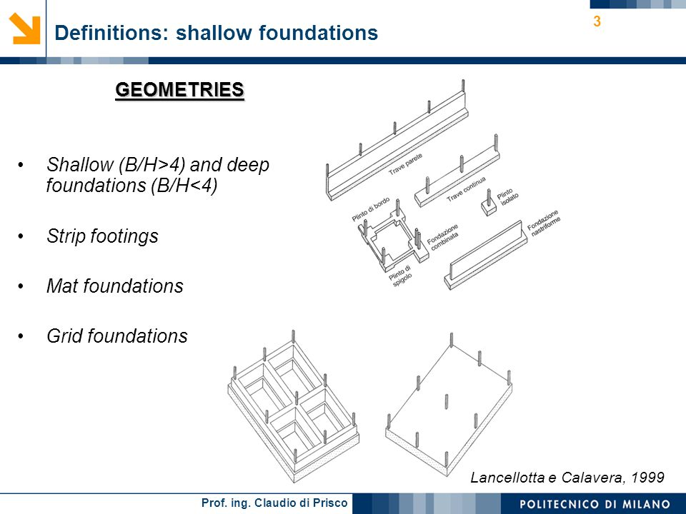 Definitions: shallow foundations