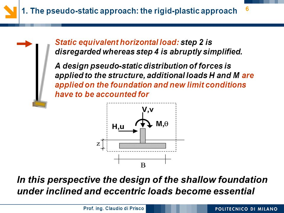 1. The pseudo-static approach: the rigid-plastic approach