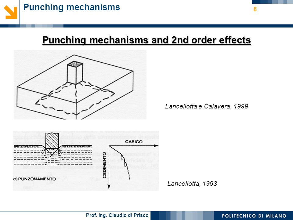 Punching mechanisms and 2nd order effects