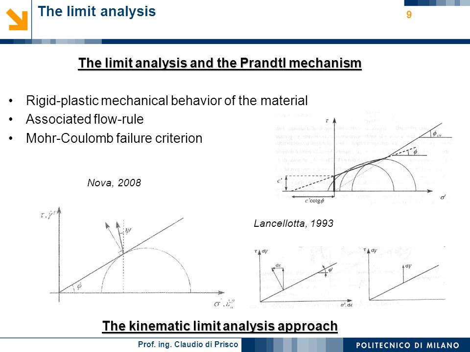 The limit analysis and the Prandtl mechanism