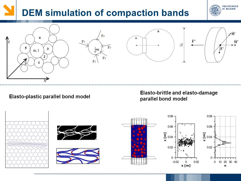 DEM simulation of compaction bands