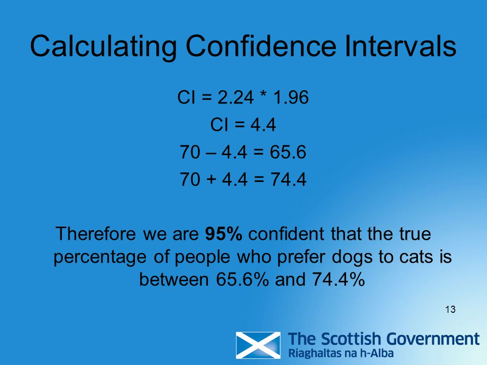 how to develop a 95 percent confidence interval
