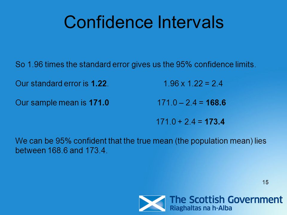how to find 95 confidence interval calculator
