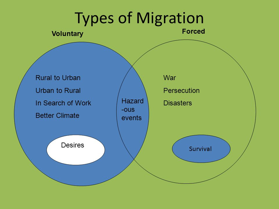causes of migration Migration: definition and causes introduction: major economic changes were brought about in migration and urbanisation are considered as gifts of development process in the country and it is.