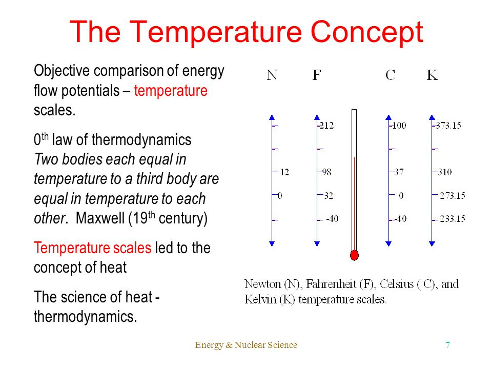 0th law of thermodynamics pdf